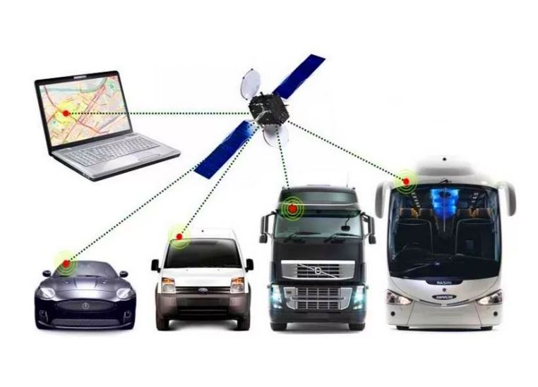 Для чего необходим спутниковый мониторинг